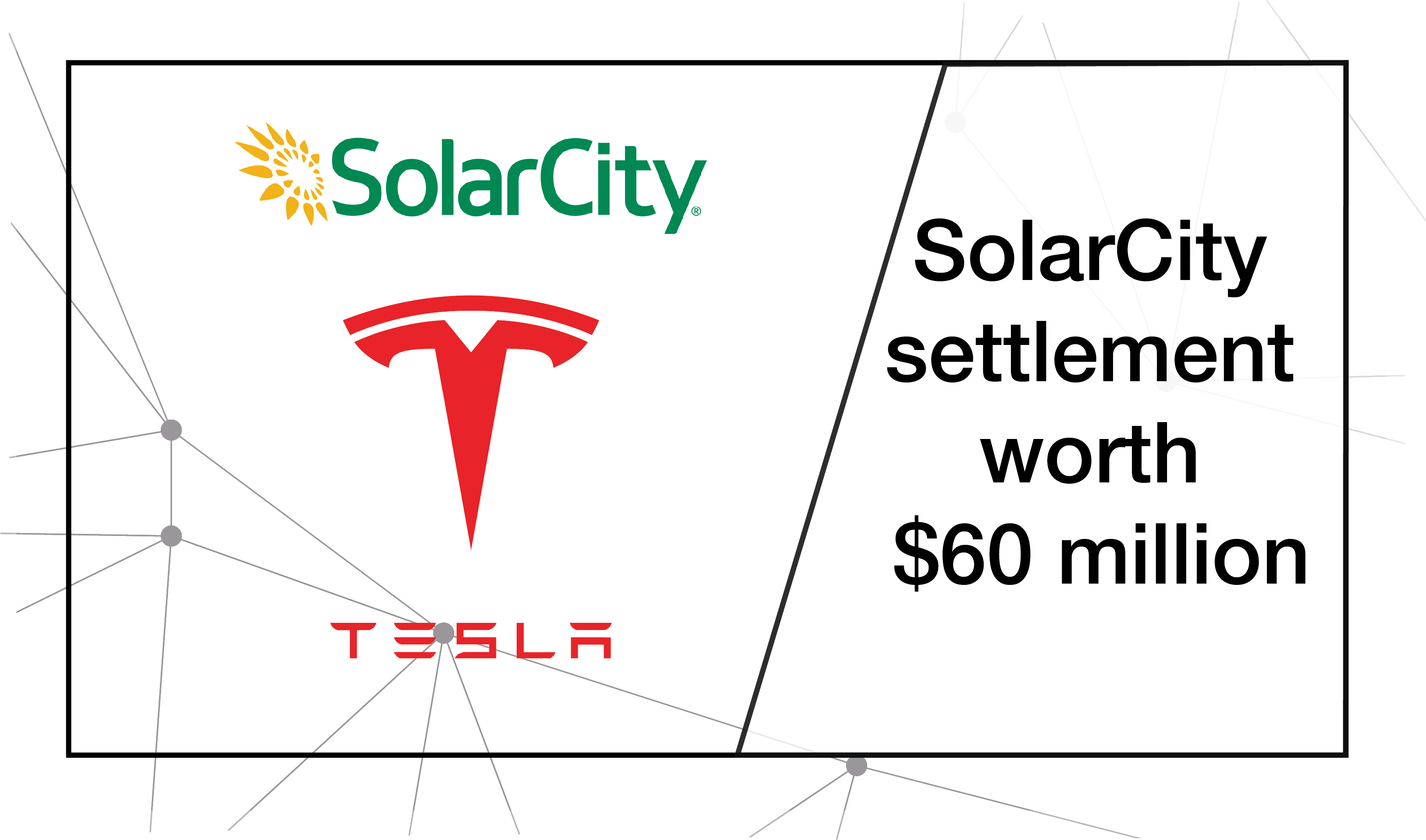 SolarCity settlement worth $60 million 01